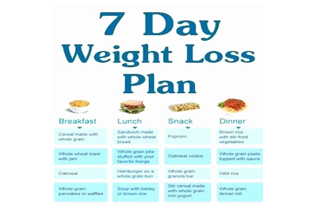 Lose Weight With This Simple 7 Day Diet Plan Mindwaft